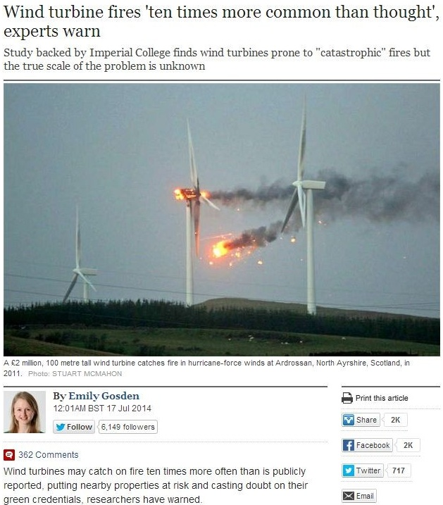 wind turbine fires ten times more common than thought experts warn
